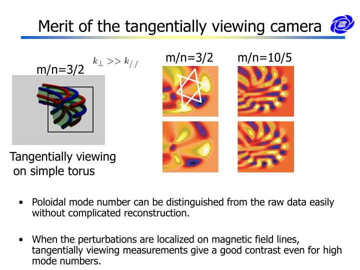 Merit of the tangentially viewing camera