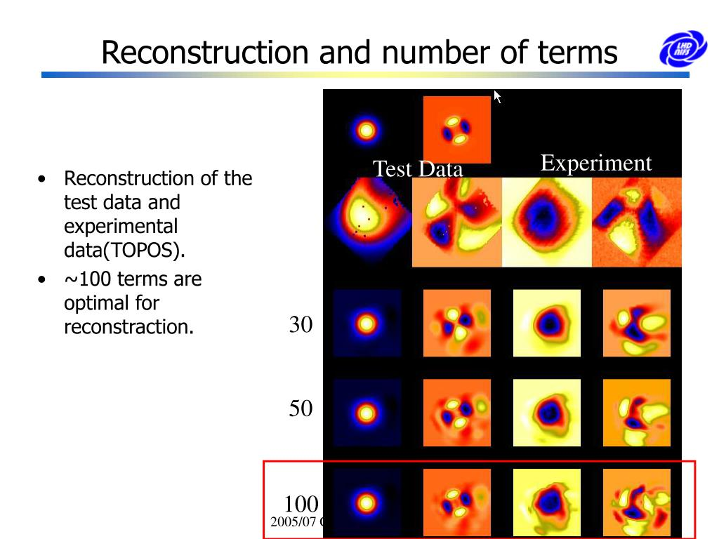 Reconstruction and number of terms