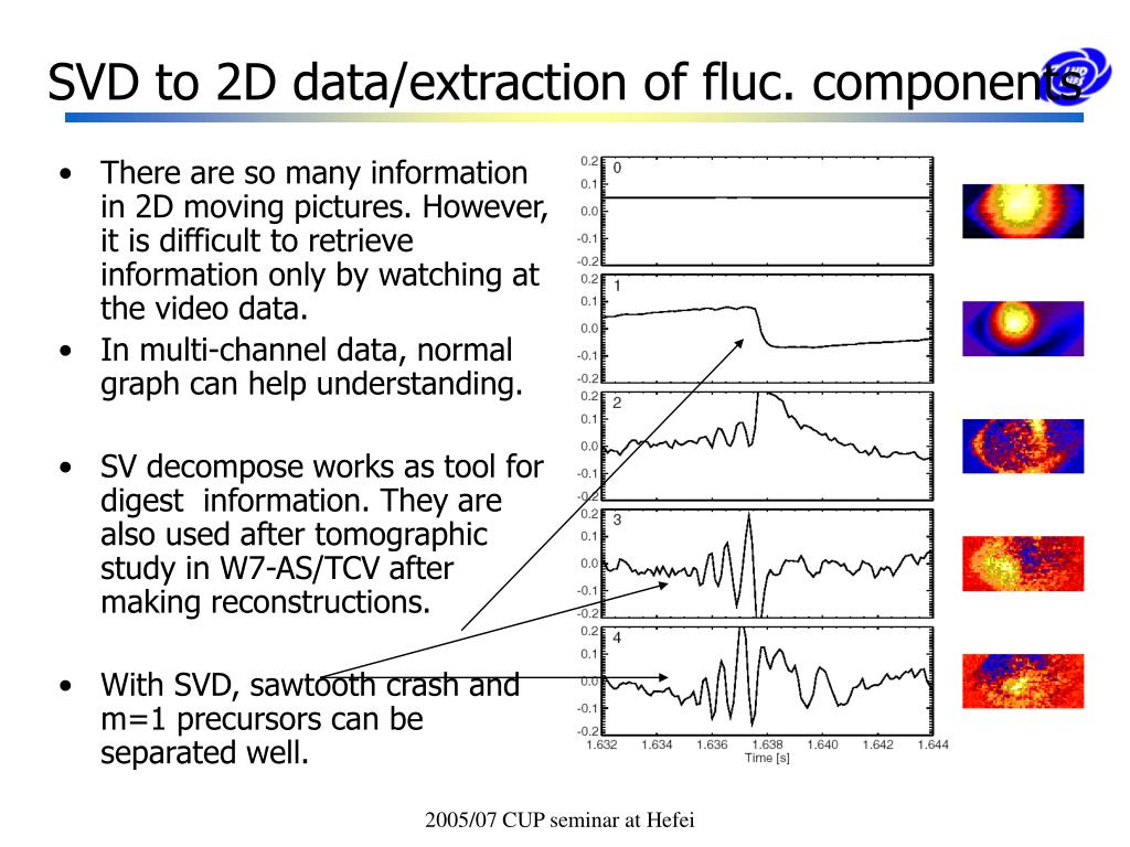 SVD to 2D data/extraction of fluc. components