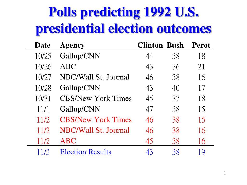 polls predicting 1992 u s presidential election outcomes l.