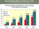 rural broadband internet use pew internet am life project feb 2006