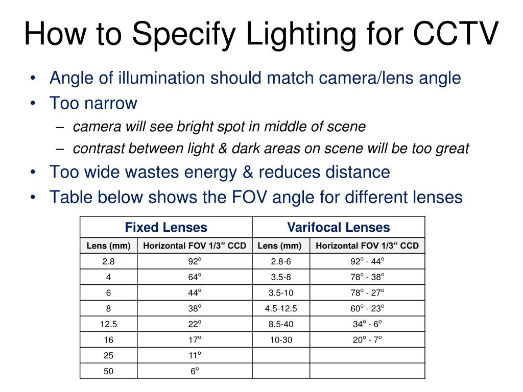 How to Specify Lighting for CCTV