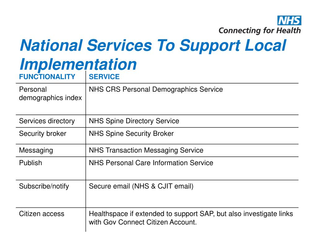 National Services To Support Local Implementation