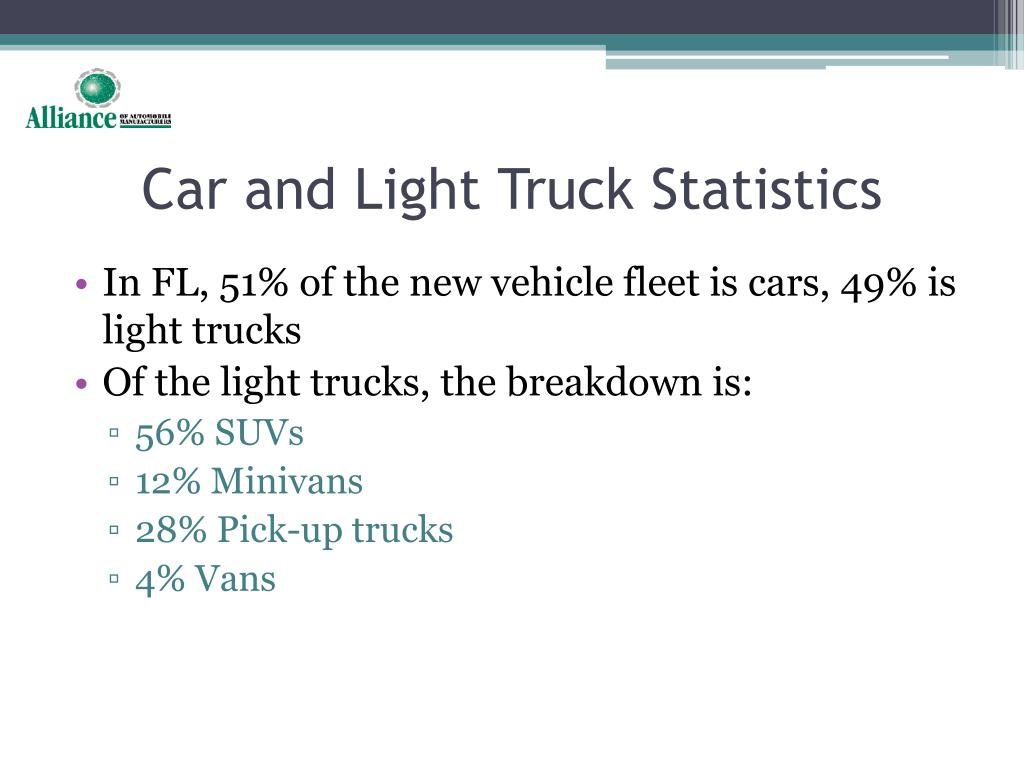 Car and Light Truck Statistics