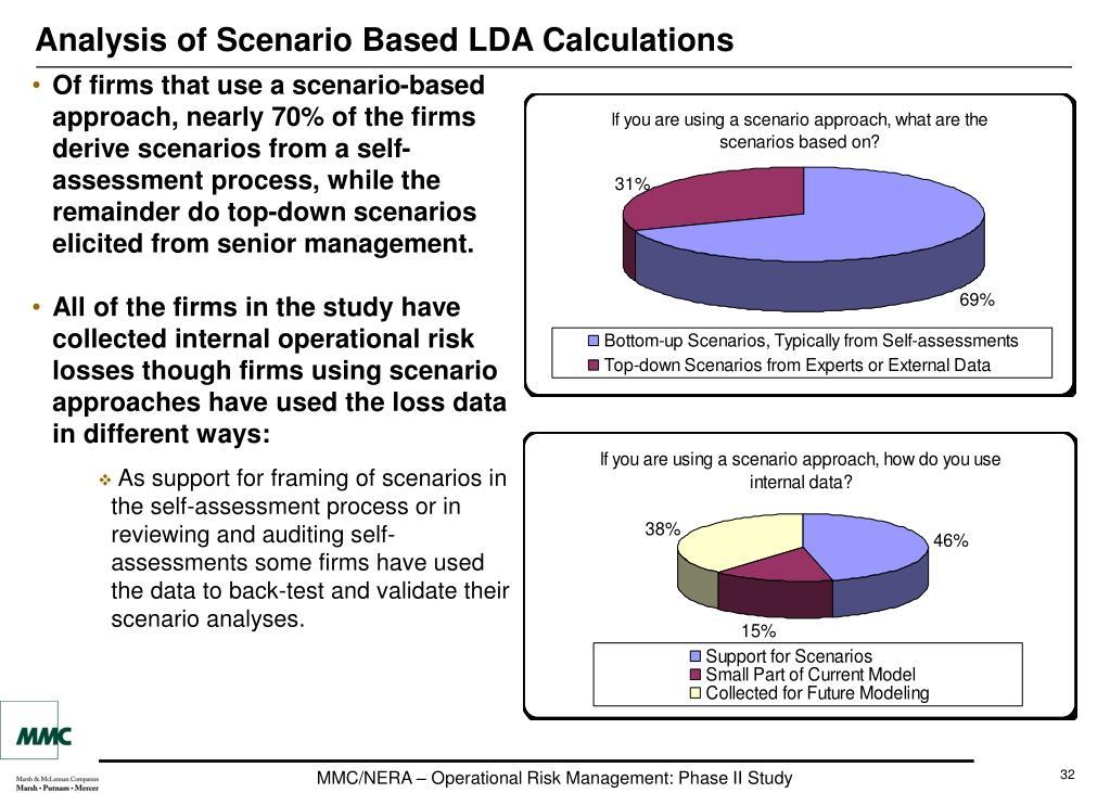 Analysis of Scenario Based LDA Calculations