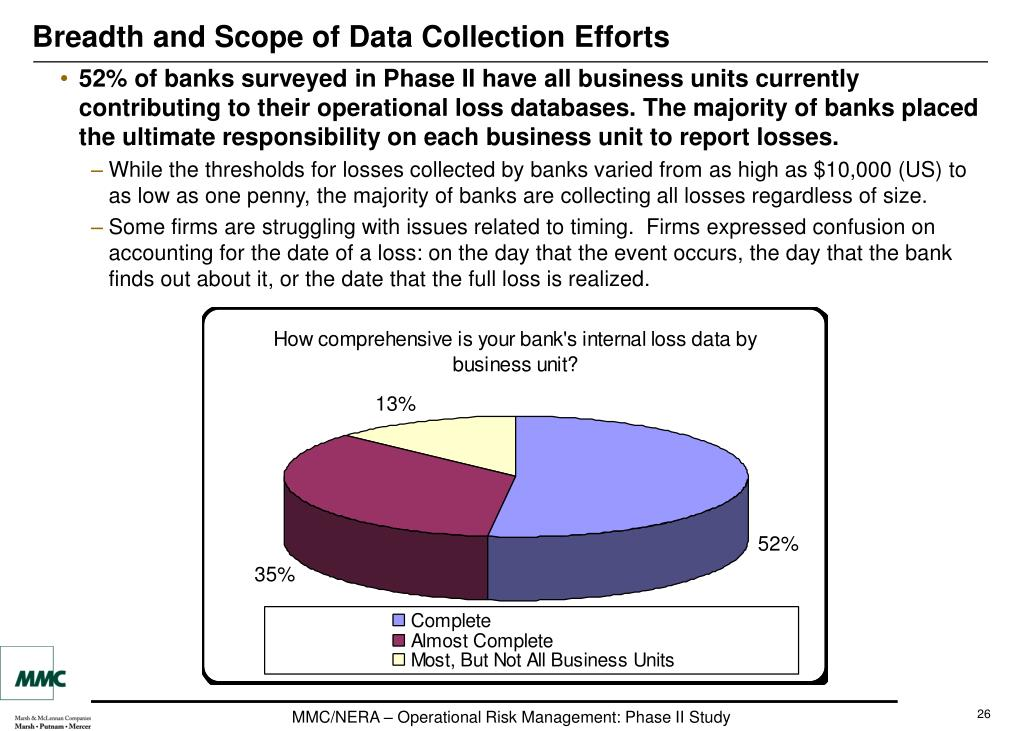 Breadth and Scope of Data Collection Efforts