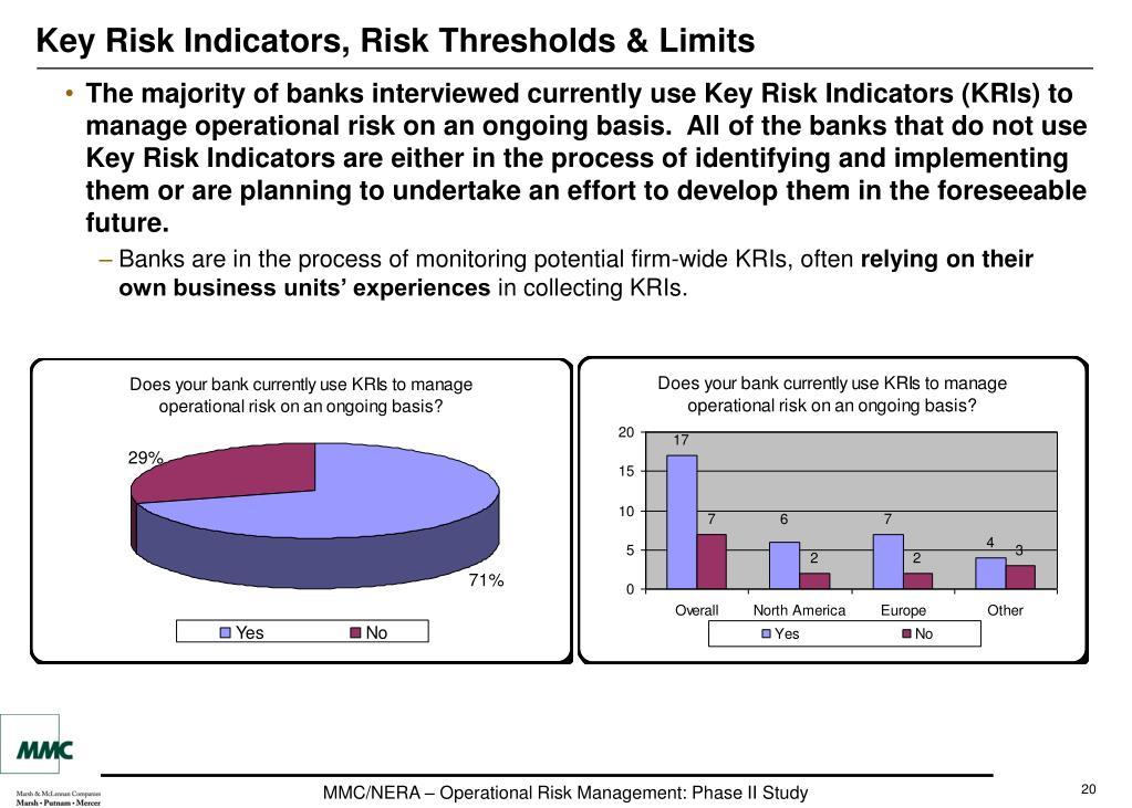 Key Risk Indicators, Risk Thresholds & Limits