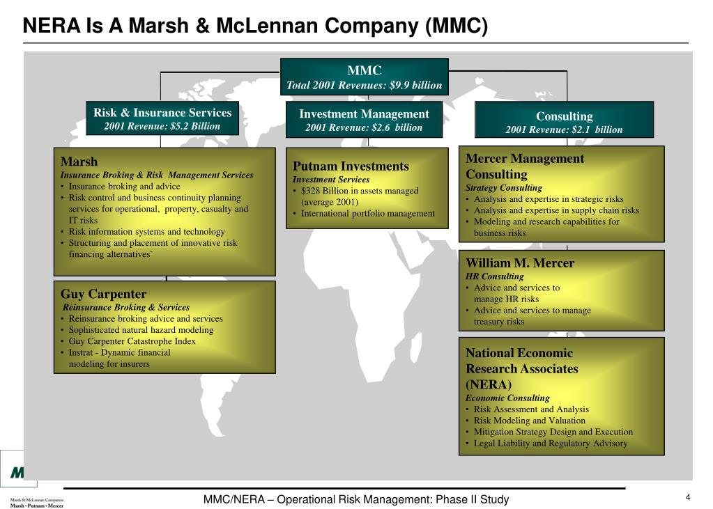 NERA Is A Marsh & McLennan Company (MMC)