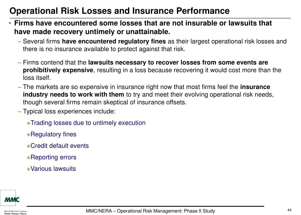 Operational Risk Losses and Insurance Performance