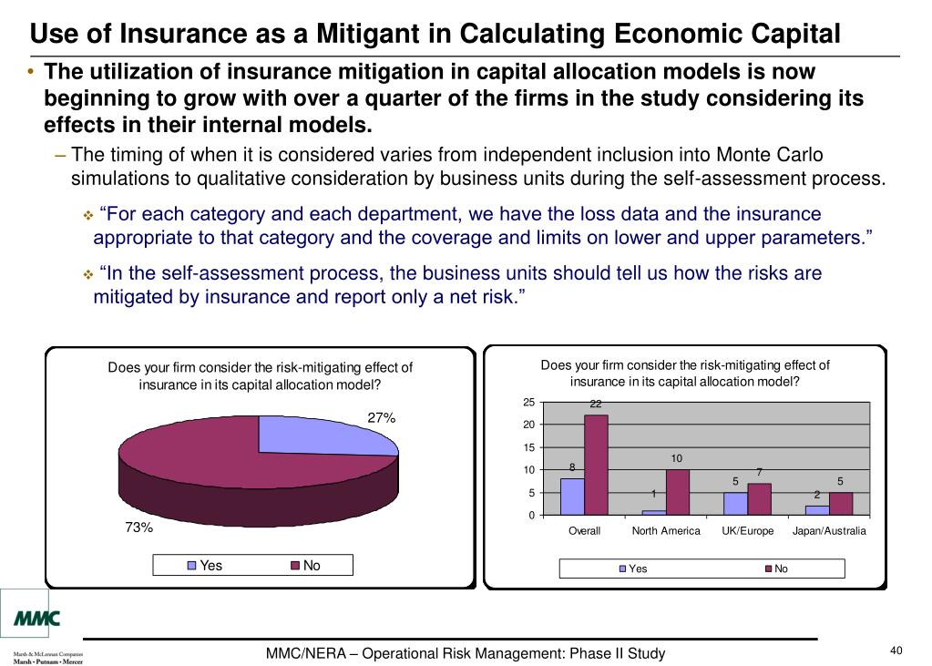 Use of Insurance as a Mitigant in Calculating Economic Capital