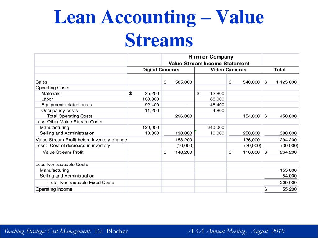 Lean Accounting – Value Streams