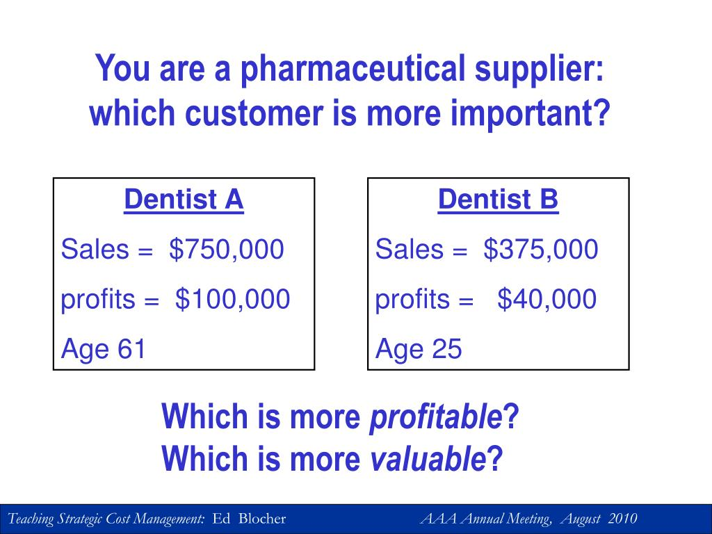 You are a pharmaceutical supplier: