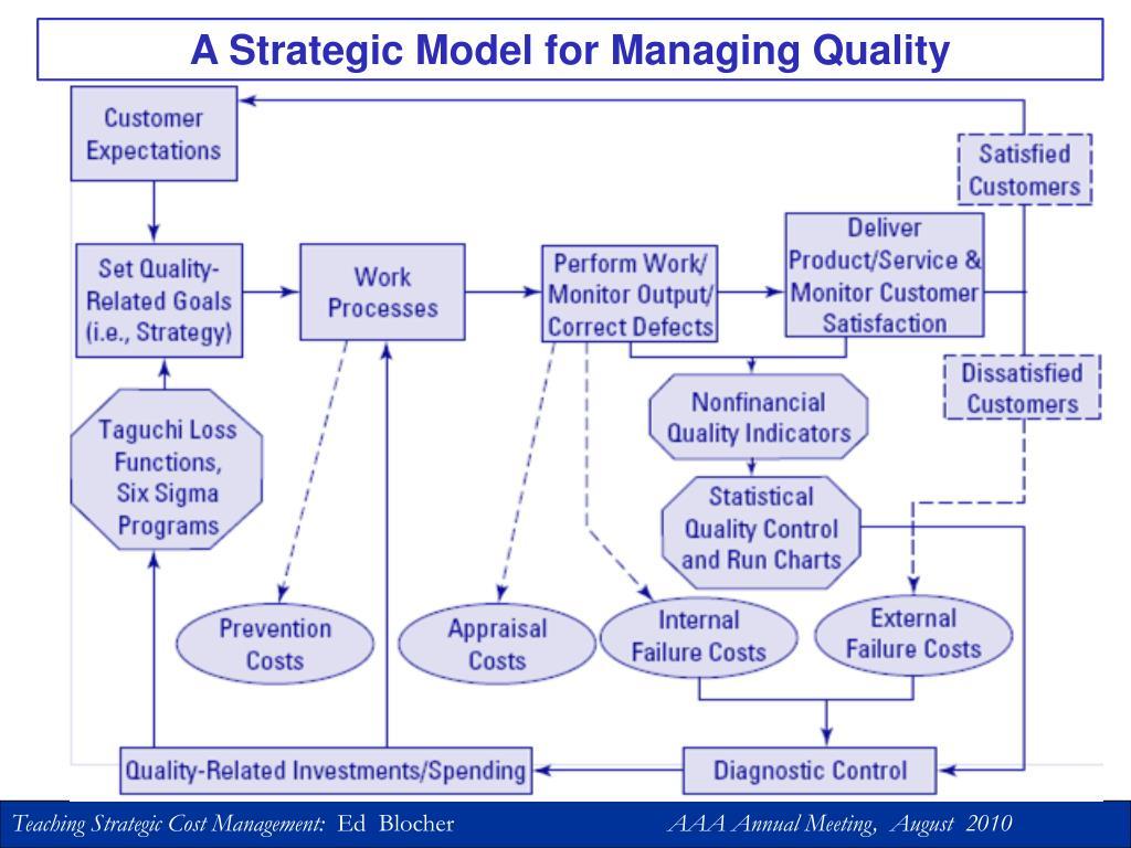 A Strategic Model for Managing Quality