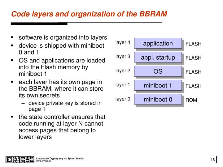 Code layers and organization of the BBRAM