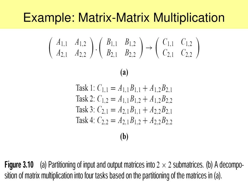 Example: Matrix-Matrix Multiplication
