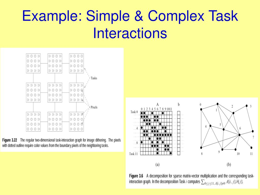 Example: Simple & Complex Task Interactions