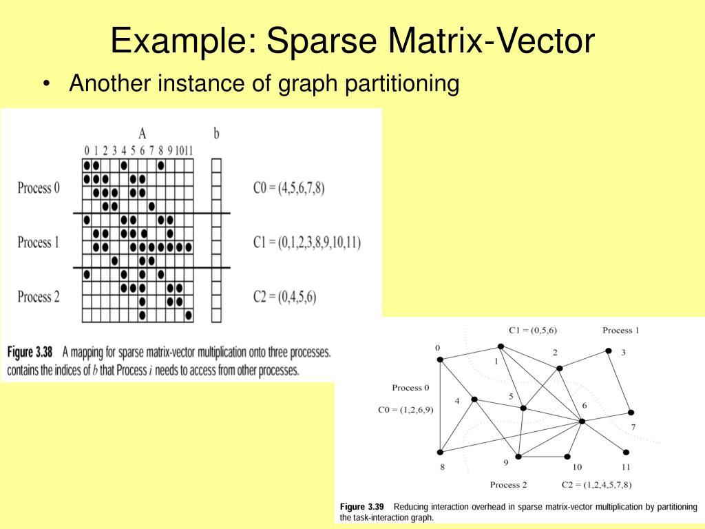 Example: Sparse Matrix-Vector