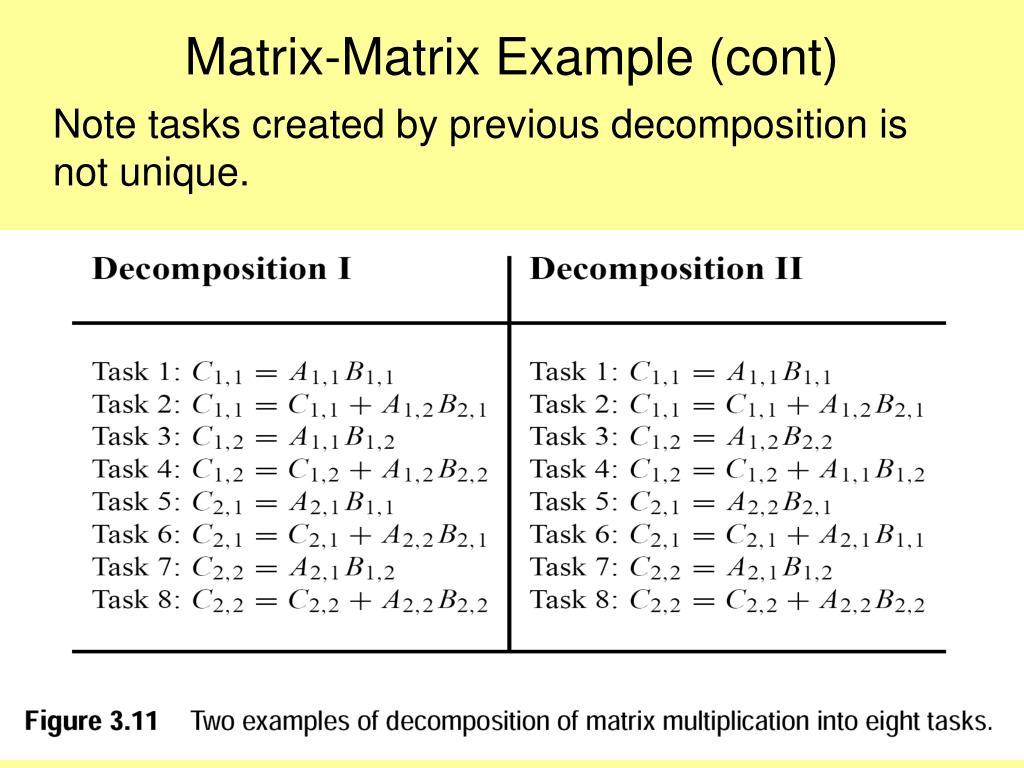 Matrix-Matrix Example (cont)