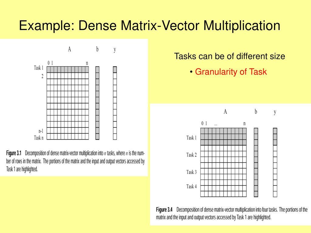 Example: Dense Matrix-Vector Multiplication