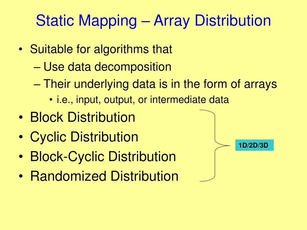Static Mapping – Array Distribution