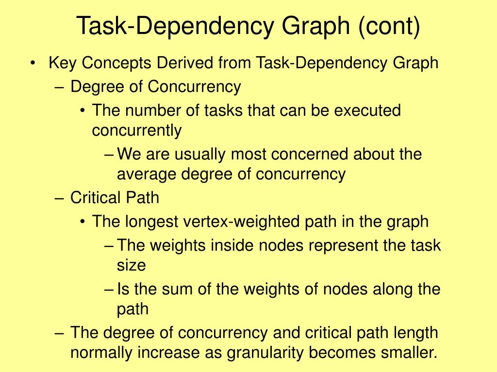Task-Dependency Graph (cont)