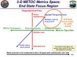 3 d metoc metrics space end state focus region