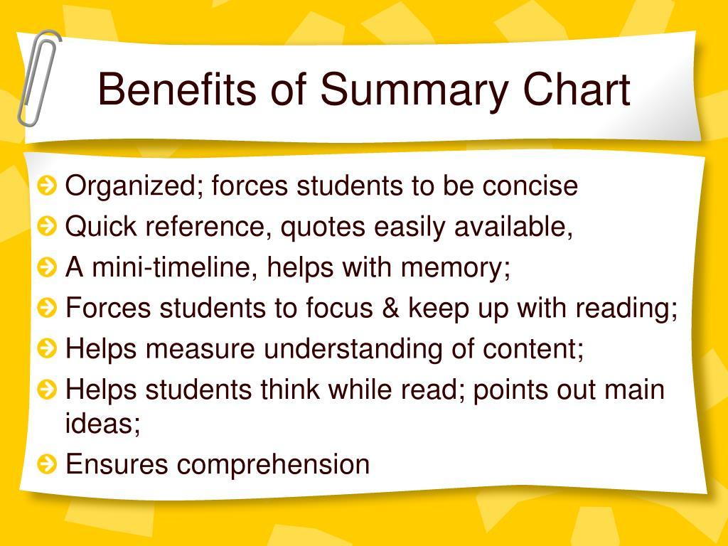 Benefits of Summary Chart