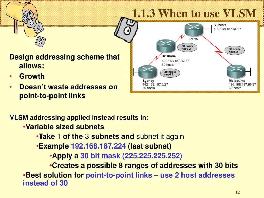 1.1.3 When to use VLSM