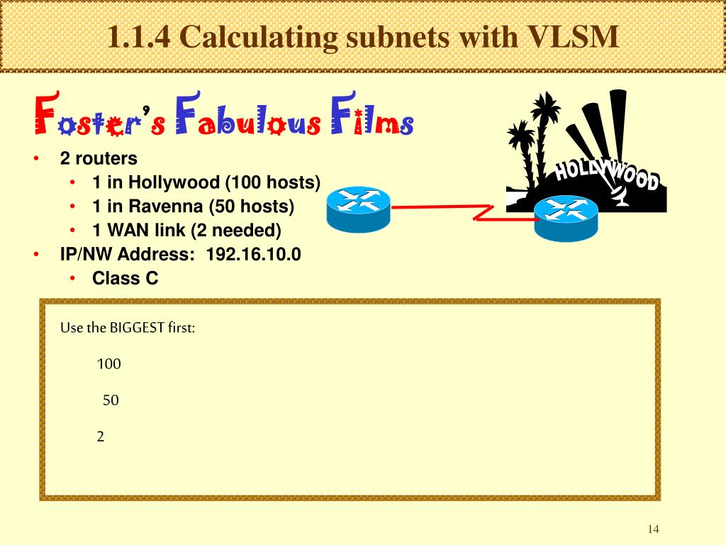 1.1.4 Calculating subnets with VLSM