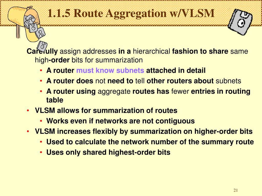 1.1.5 Route Aggregation w/VLSM