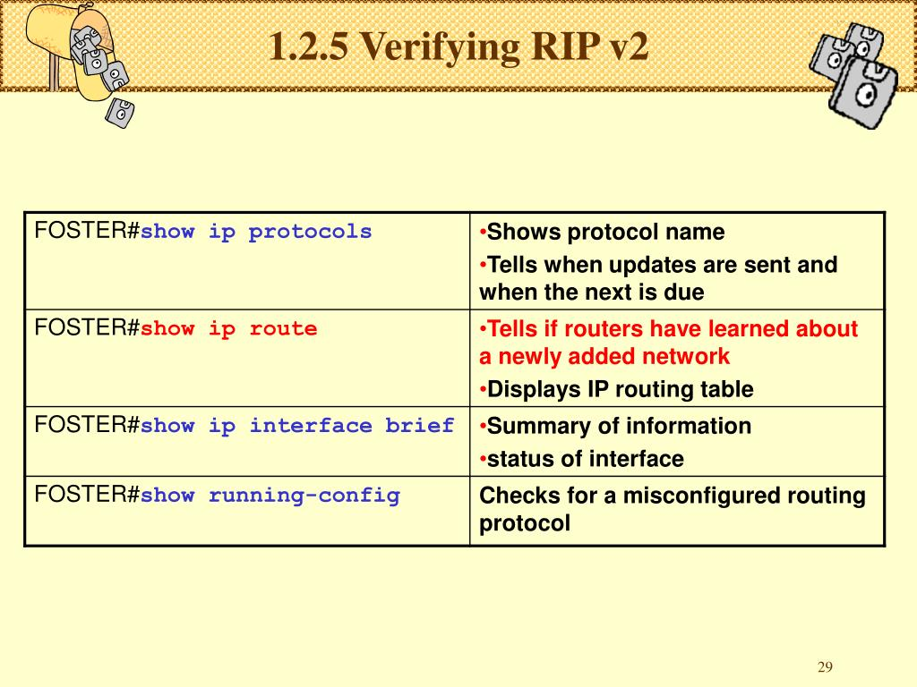 1.2.5 Verifying RIP v2