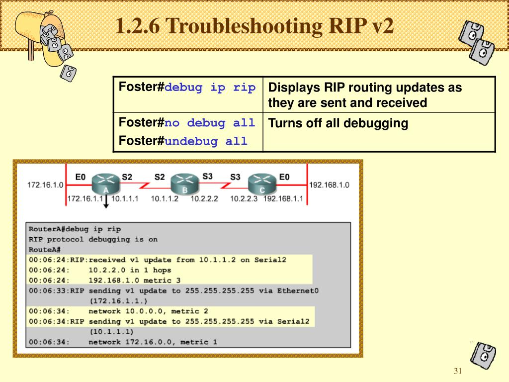1.2.6 Troubleshooting RIP v2