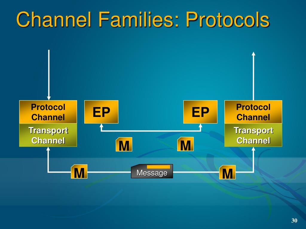 Channel Families: Protocols