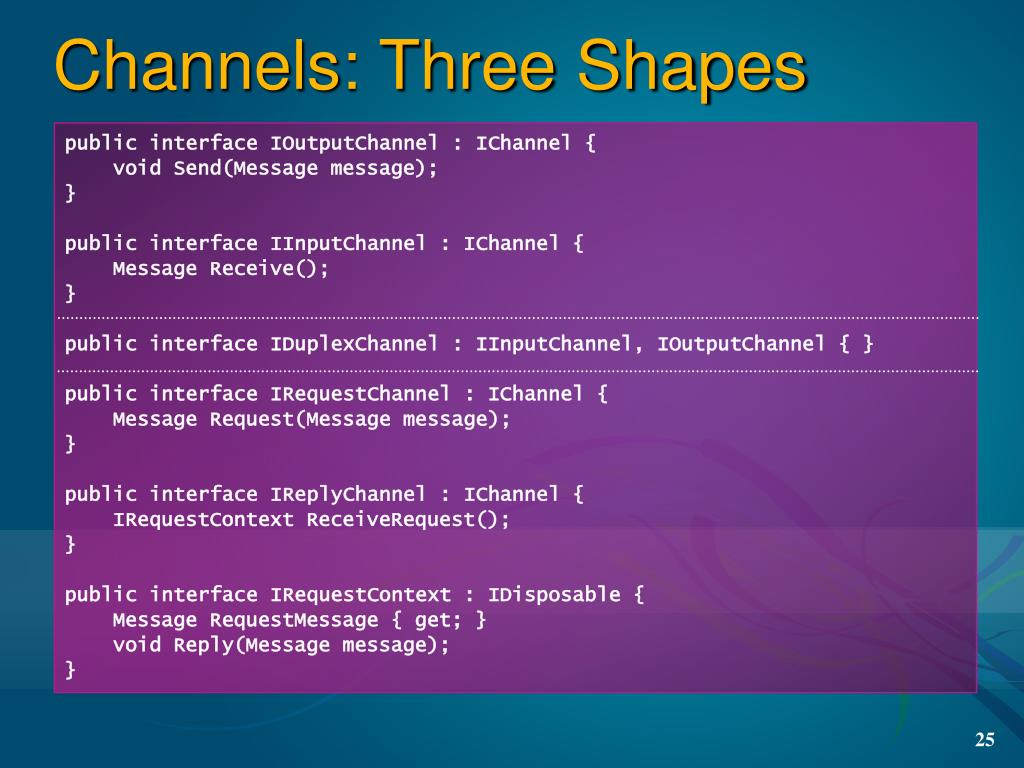 Channels: Three Shapes
