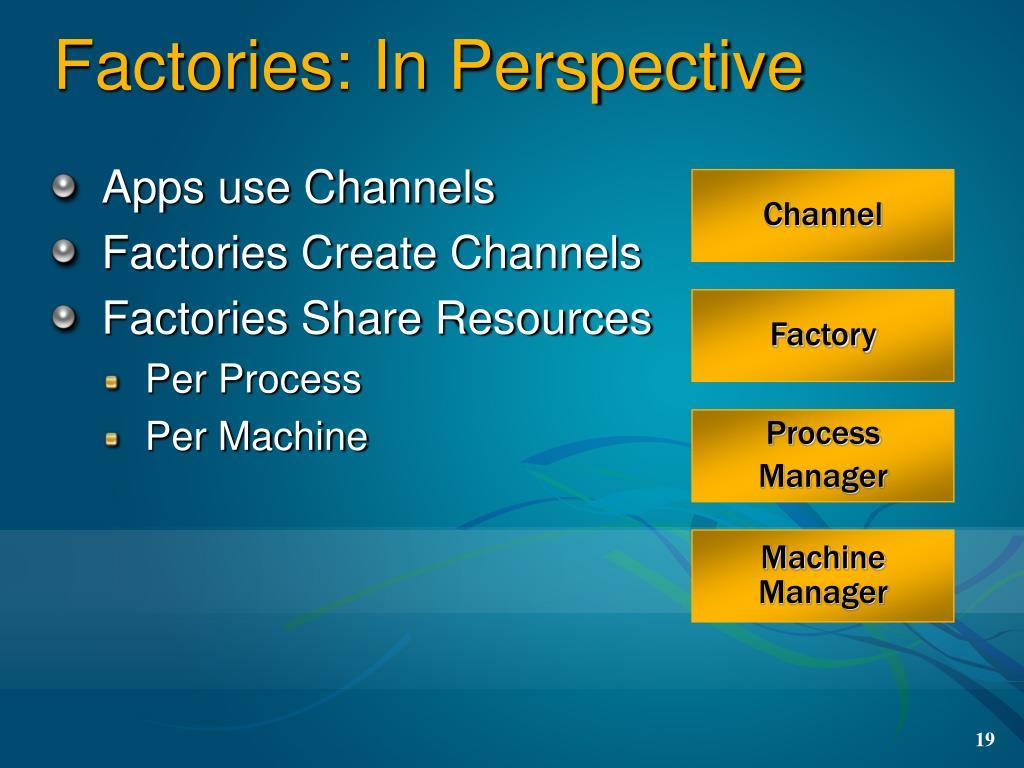 Factories: In Perspective