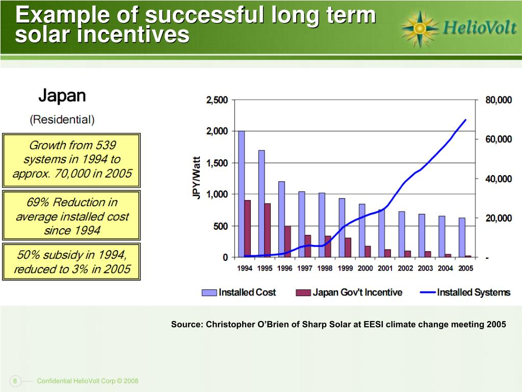 Example of successful long term solar incentives