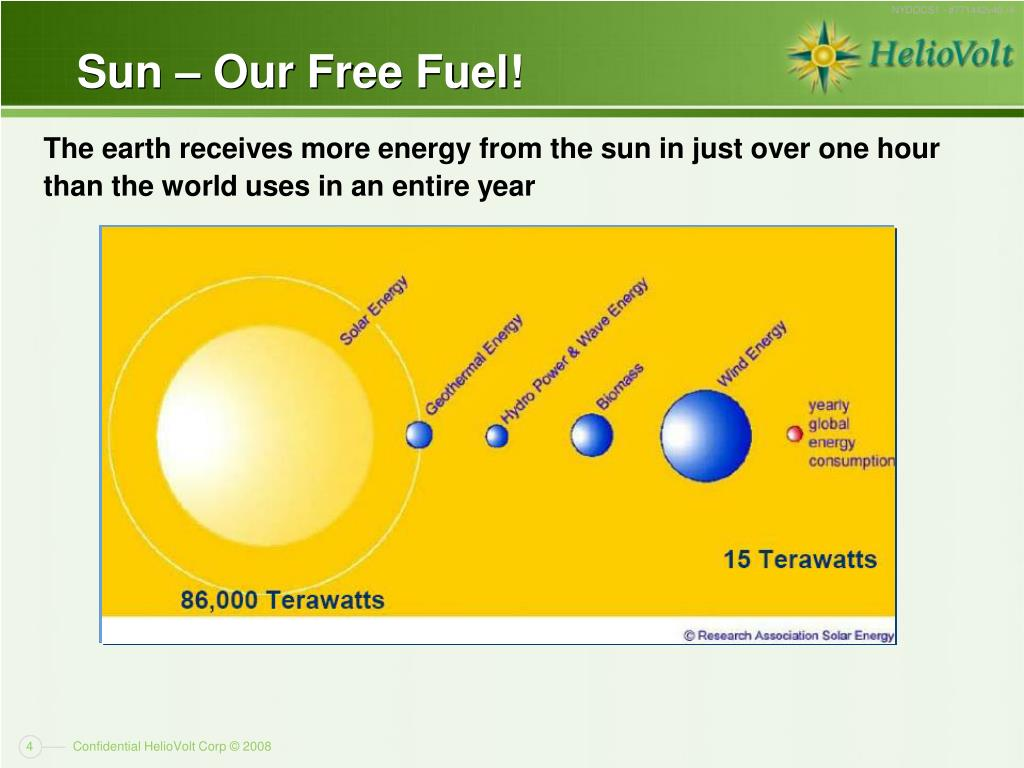 Sun – Our Free Fuel!
