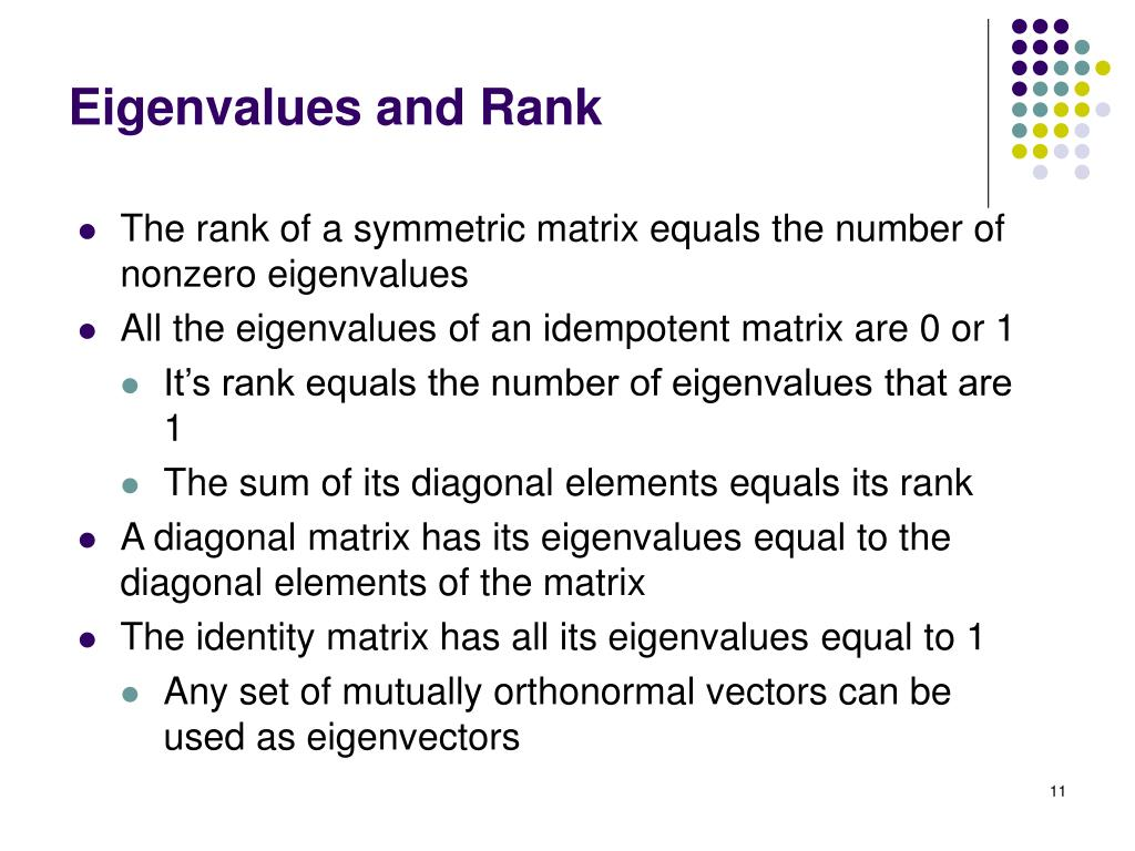 Eigenvalues and Rank