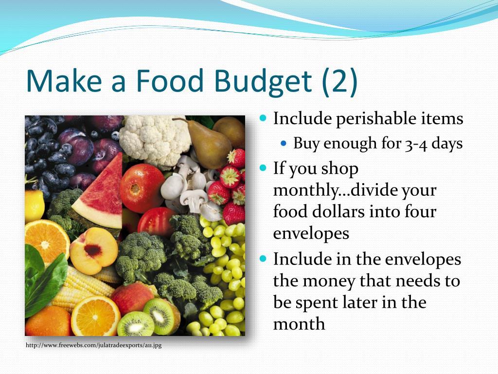 Make a Food Budget (2)