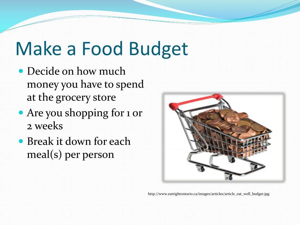Make a Food Budget