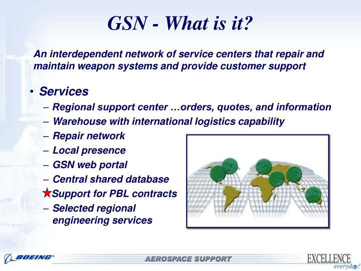 GSN - What is it?