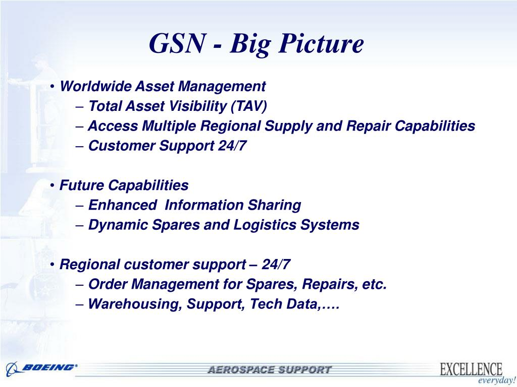 GSN - Big Picture