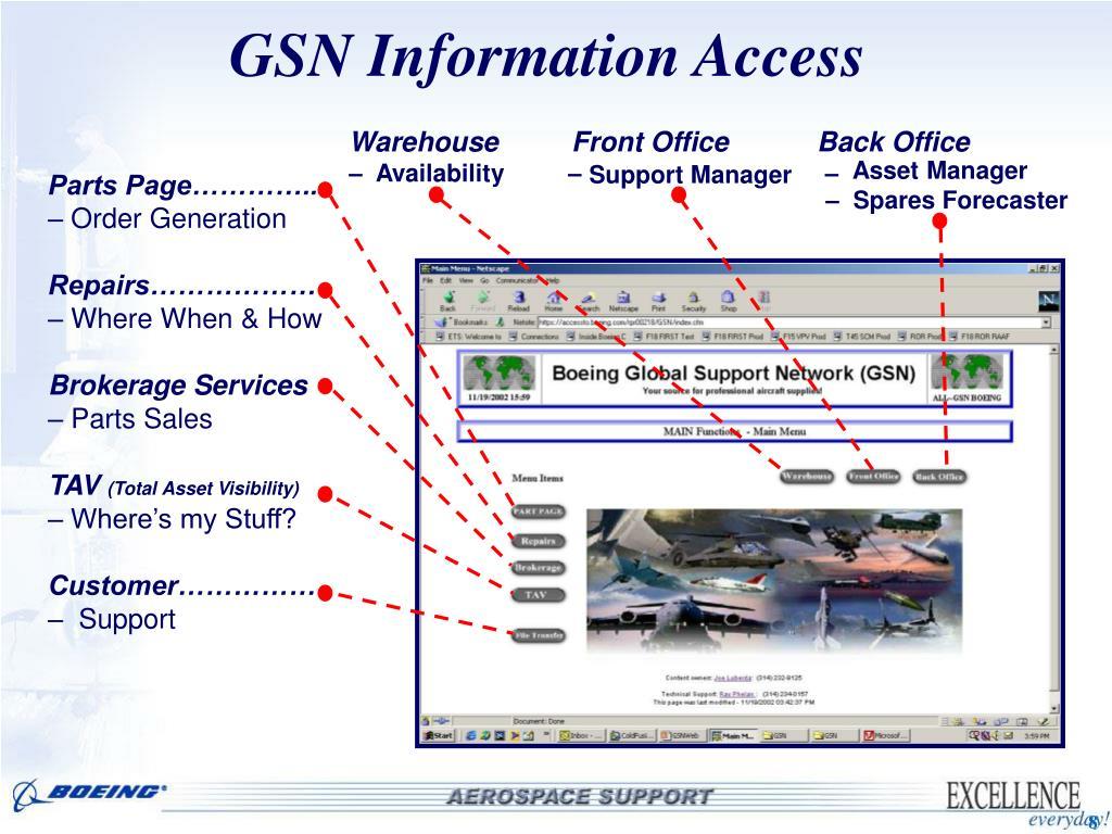 GSN Information Access