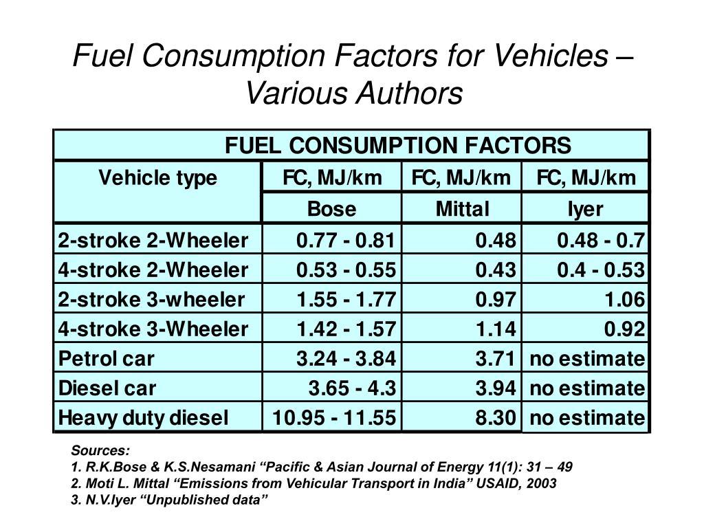 Fuel Consumption Factors for Vehicles – Various Authors