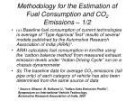methodology for the estimation of fuel consumption and co 2 emissions 1 2