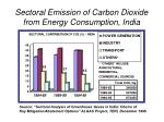 sectoral emission of carbon dioxide from energy consumption india
