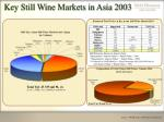 key still wine markets in asia 2003