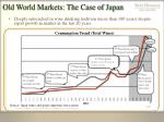 old world markets the case of japan