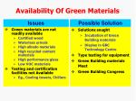 availability of green materials