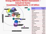 energy efficiency market assessment industrial sector investment opportunity 10 billion